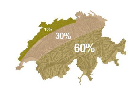 スイスは、アルプスが国の3分の2を占めています。